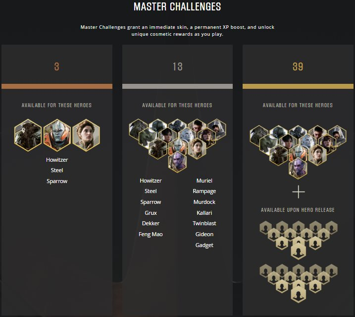 Paragon Founder's Packs Content